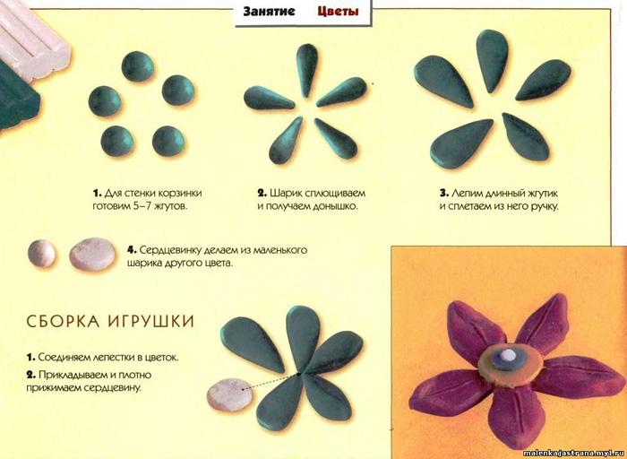 433Как сделать оригами тюльпанов своими руками